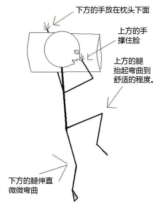这才是全世界最舒适的睡觉姿势